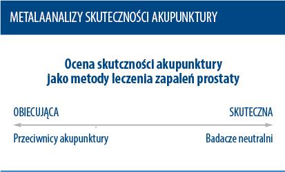 rostata_metaanaliza-skutrecznosci-akupunktury.png